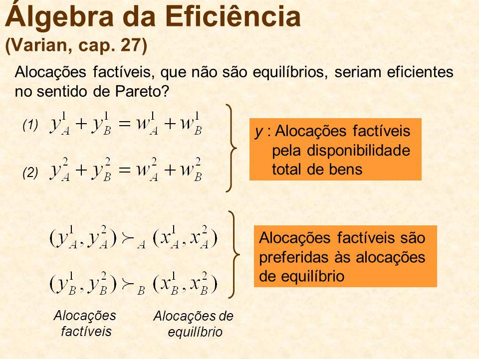 Álgebra da Eficiência (Varian, cap. 27) y : Alocações factíveis pela disponibilidade total de bens Alocações factíveis são preferidas às alocações de
