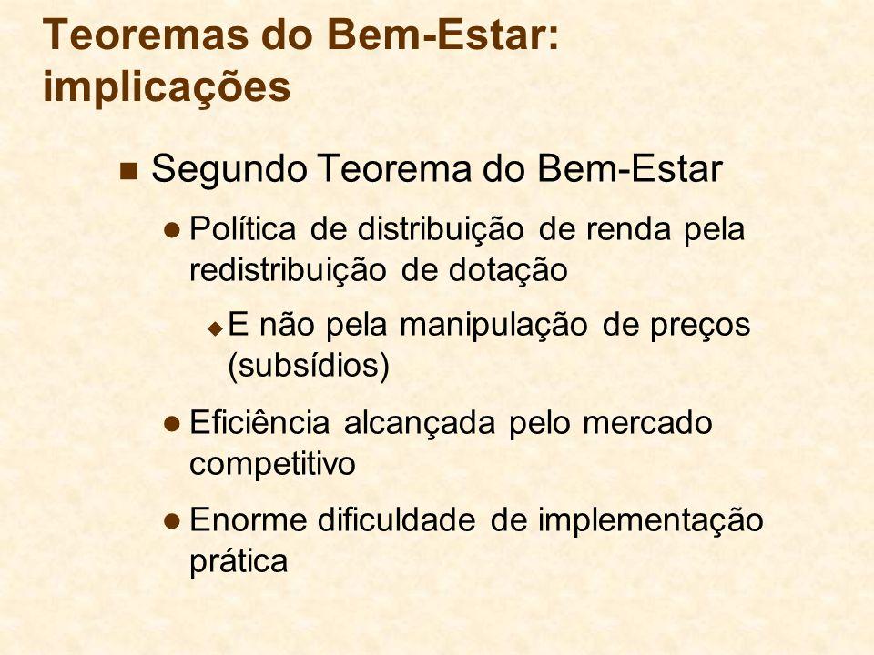Teoremas do Bem-Estar: implicações Segundo Teorema do Bem-Estar Política de distribuição de renda pela redistribuição de dotação E não pela manipulaçã