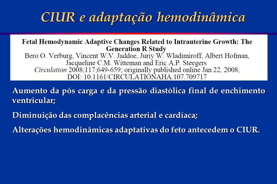 CIUR e adaptação hemodinâmica Aumento da pós carga e da pressão diastólica final de enchimento ventricular; Diminuição das complacências arterial e ca