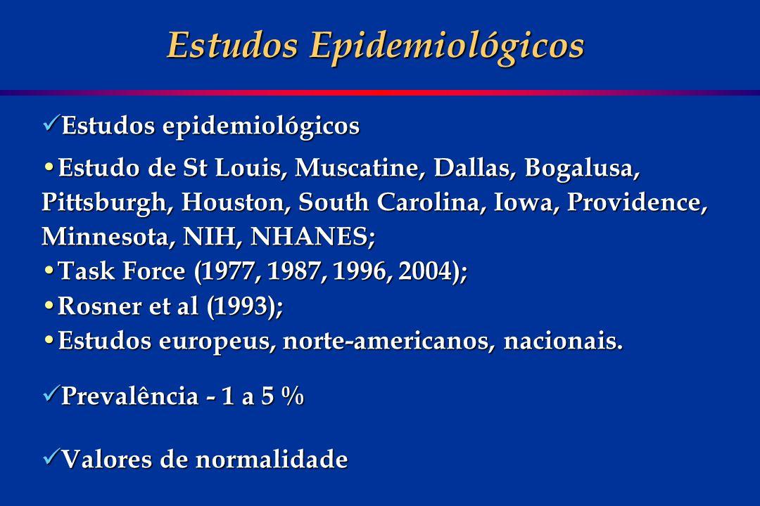 Estudos epidemiológicos Estudos epidemiológicos Estudo de St Louis, Muscatine, Dallas, Bogalusa, Estudo de St Louis, Muscatine, Dallas, Bogalusa, Pitt
