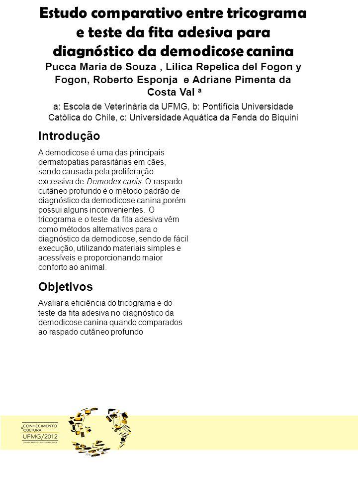 Estudo comparativo entre tricograma e teste da fita adesiva para diagnóstico da demodicose canina Pucca Maria de Souza, Lilica Repelica del Fogon y Fo