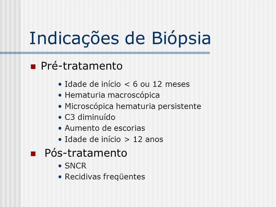 Indicações de Biópsia Pré-tratamento Idade de início < 6 ou 12 meses Hematuria macroscópica Microscópica hematuria persistente C3 diminuído Aumento de