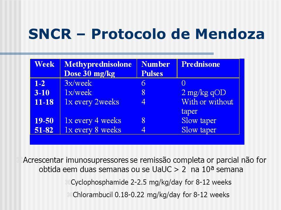 SNCR – Protocolo de Mendoza zAcrescentar imunosupressores se remissão completa or parcial não for obtida eem duas semanas ou se UaUC > 2 na 10ª semana