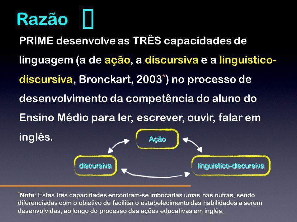 PRIME desenvolve as TRÊS capacidades de linguagem (a de ação, a discursiva e a linguístico- discursiva, Bronckart, 2003 * ) no processo de desenvolvimento da competência do aluno do Ensino Médio para ler, escrever, ouvir, falar em inglês.