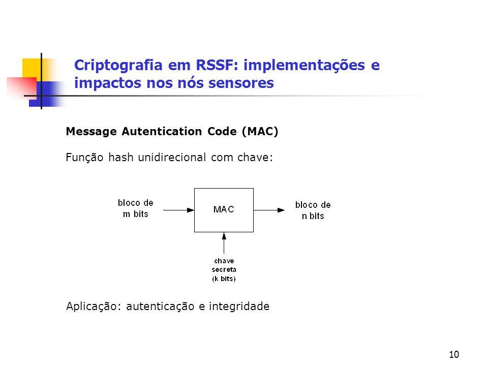 10 Criptografia em RSSF: implementações e impactos nos nós sensores Message Autentication Code (MAC) Função hash unidirecional com chave: Aplicação: a