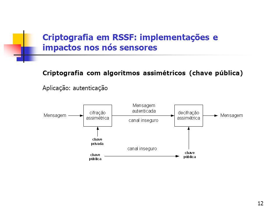 12 Criptografia em RSSF: implementações e impactos nos nós sensores Criptografia com algoritmos assimétricos (chave pública) Aplica ç ão: autentica ç