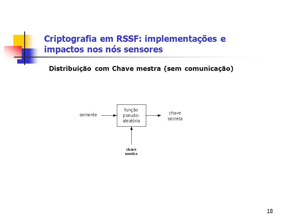18 Criptografia em RSSF: implementações e impactos nos nós sensores Distribuição com Chave mestra (sem comunicação)