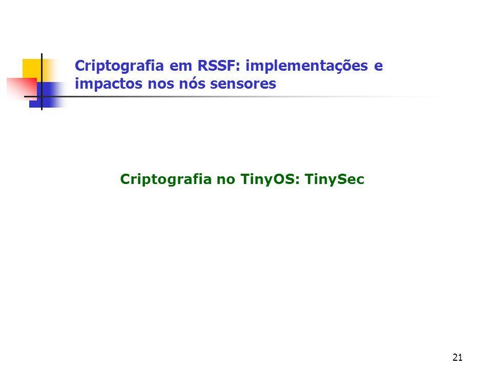 21 Criptografia no TinyOS: TinySec Criptografia em RSSF: implementações e impactos nos nós sensores