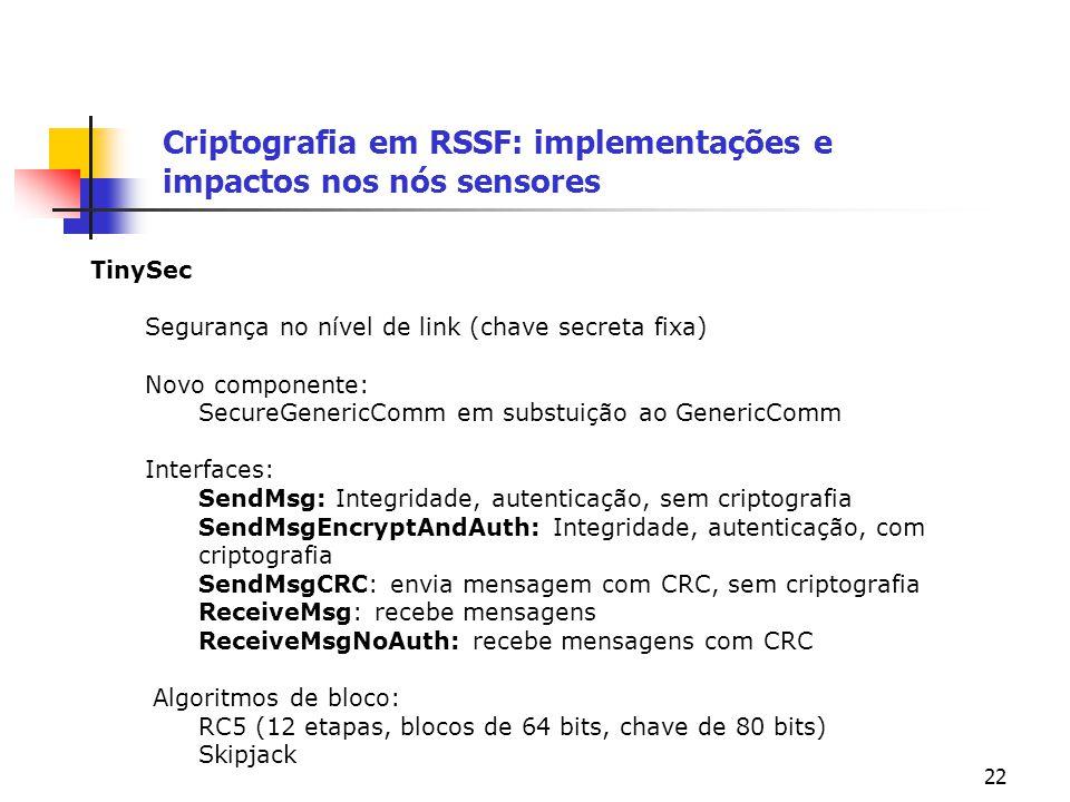 22 Criptografia em RSSF: implementações e impactos nos nós sensores TinySec Segurança no nível de link (chave secreta fixa) Novo componente: SecureGen