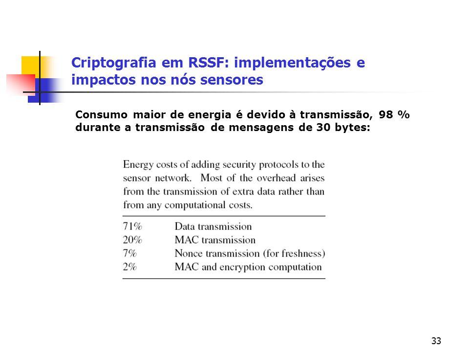 33 Criptografia em RSSF: implementações e impactos nos nós sensores Consumo maior de energia é devido à transmissão, 98 % durante a transmissão de men