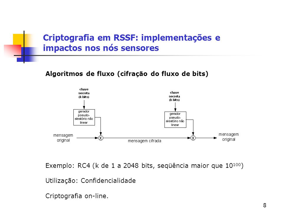 8 Criptografia em RSSF: implementações e impactos nos nós sensores Algoritmos de fluxo (cifração do fluxo de bits) Exemplo: RC4 (k de 1 a 2048 bits, s