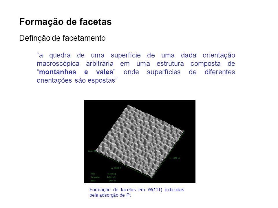 Formação de facetas Definção de facetamento a quedra de uma superfície de uma dada orientação macroscópica arbitrária em uma estrutura composta demontanhas e vales onde superfícies de diferentes orientações são espostas Formação de facetas em W(111) induzidas pela adsorção de Pt