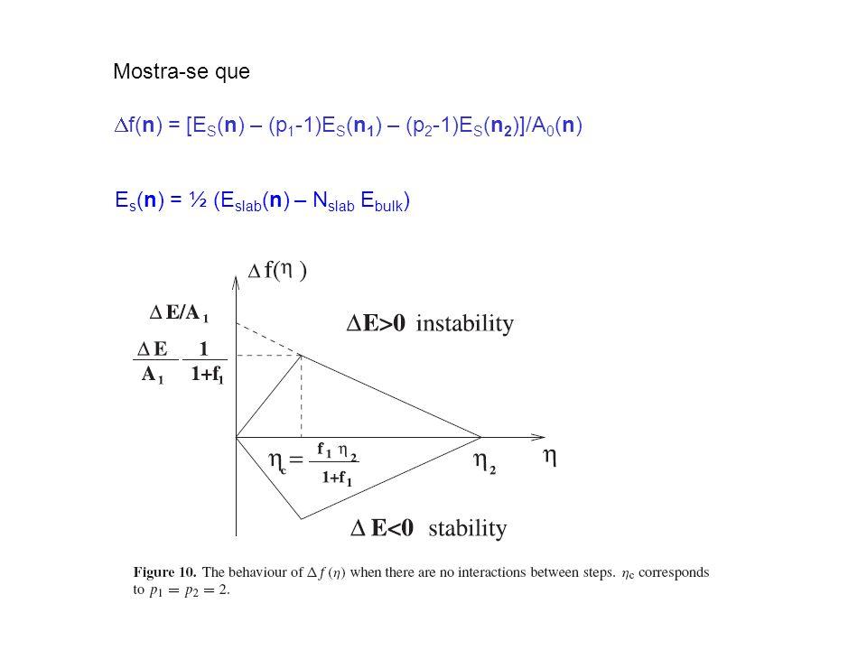 f(n) = [E S (n) – (p 1 -1)E S (n 1 ) – (p 2 -1)E S (n 2 )]/A 0 (n) E s (n) = ½ (E slab (n) – N slab E bulk ) Mostra-se que