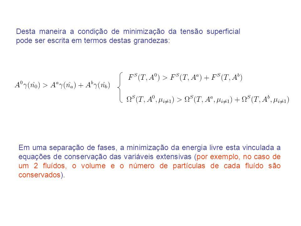 Desta maneira a condição de minimização da tensão superficial pode ser escrita em termos destas grandezas: Em uma separação de fases, a minimização da energia livre esta vinculada a equações de conservação das variáveis extensivas (por exemplo, no caso de um 2 fluídos, o volume e o número de partículas de cada fluído são conservados).
