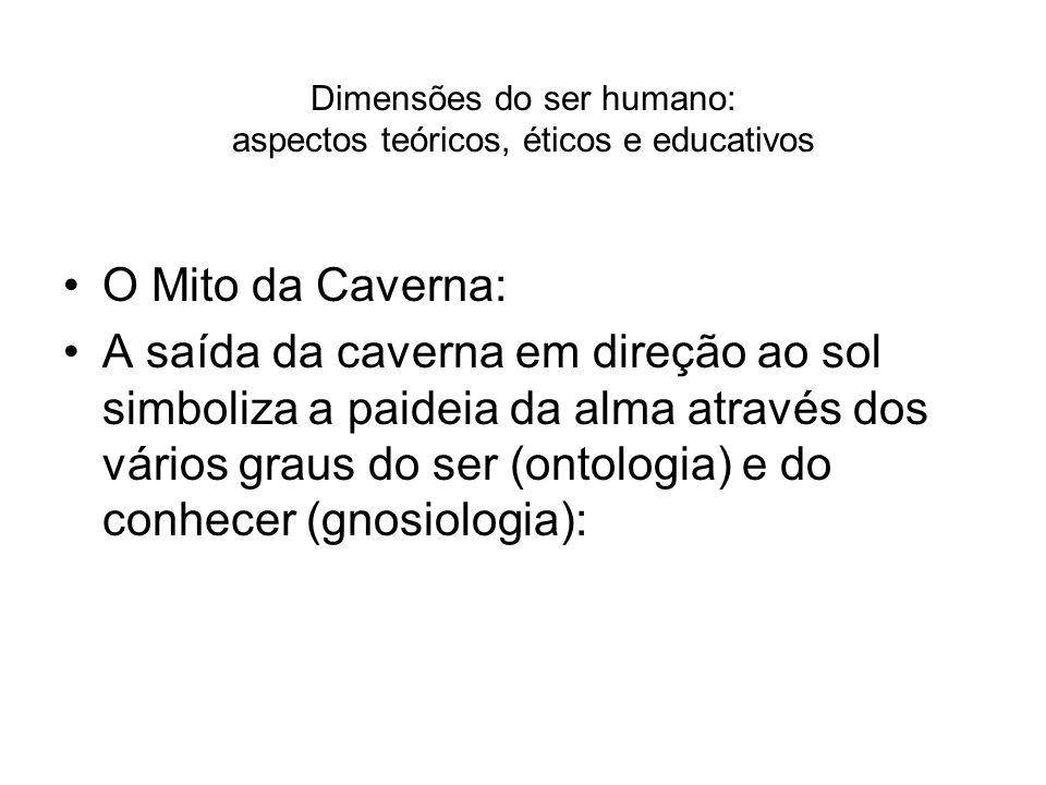 Dimensões do ser humano: aspectos teóricos, éticos e educativos O Mito da Caverna: A saída da caverna em direção ao sol simboliza a paideia da alma at