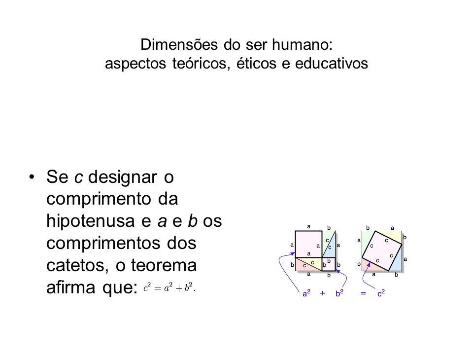 Dimensões do ser humano: aspectos teóricos, éticos e educativos Se c designar o comprimento da hipotenusa e a e b os comprimentos dos catetos, o teore