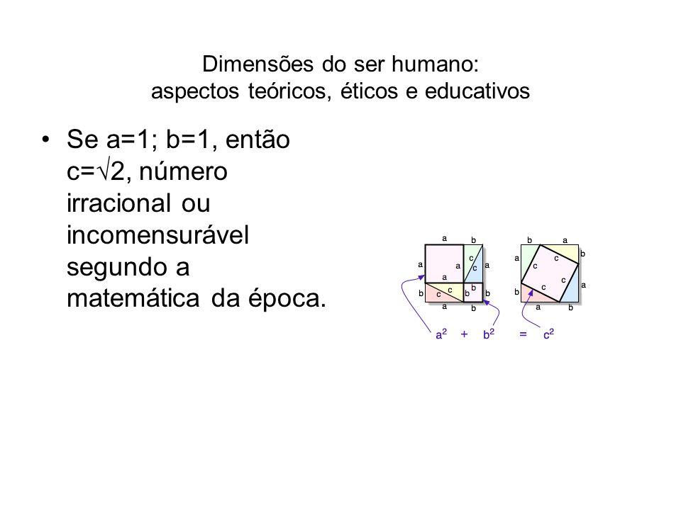 Dimensões do ser humano: aspectos teóricos, éticos e educativos Se a=1; b=1, então c=2, número irracional ou incomensurável segundo a matemática da ép
