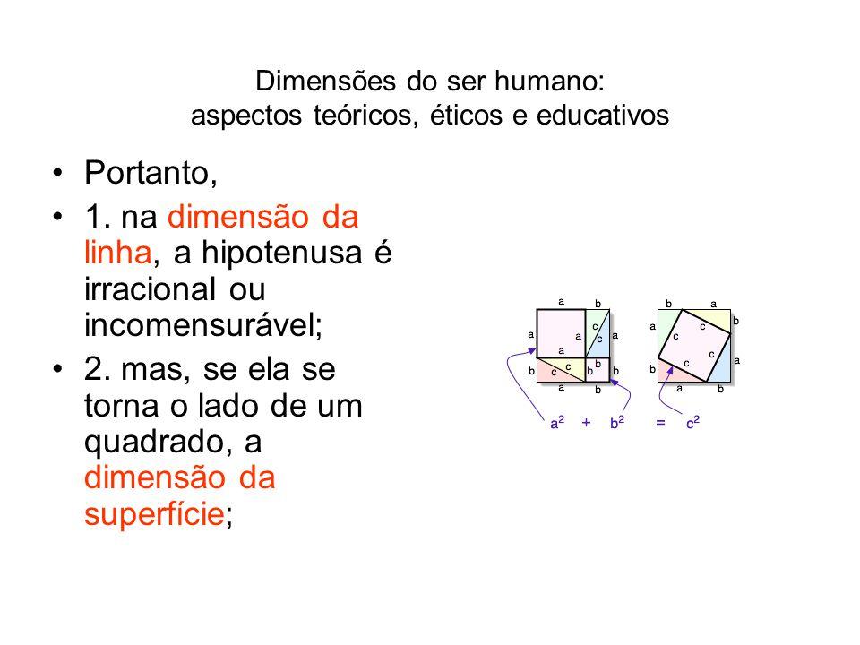 Dimensões do ser humano: aspectos teóricos, éticos e educativos Portanto, 1. na dimensão da linha, a hipotenusa é irracional ou incomensurável; 2. mas