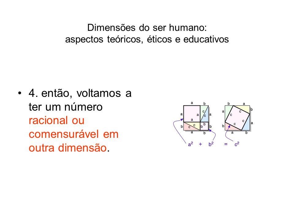Dimensões do ser humano: aspectos teóricos, éticos e educativos 4. então, voltamos a ter um número racional ou comensurável em outra dimensão.