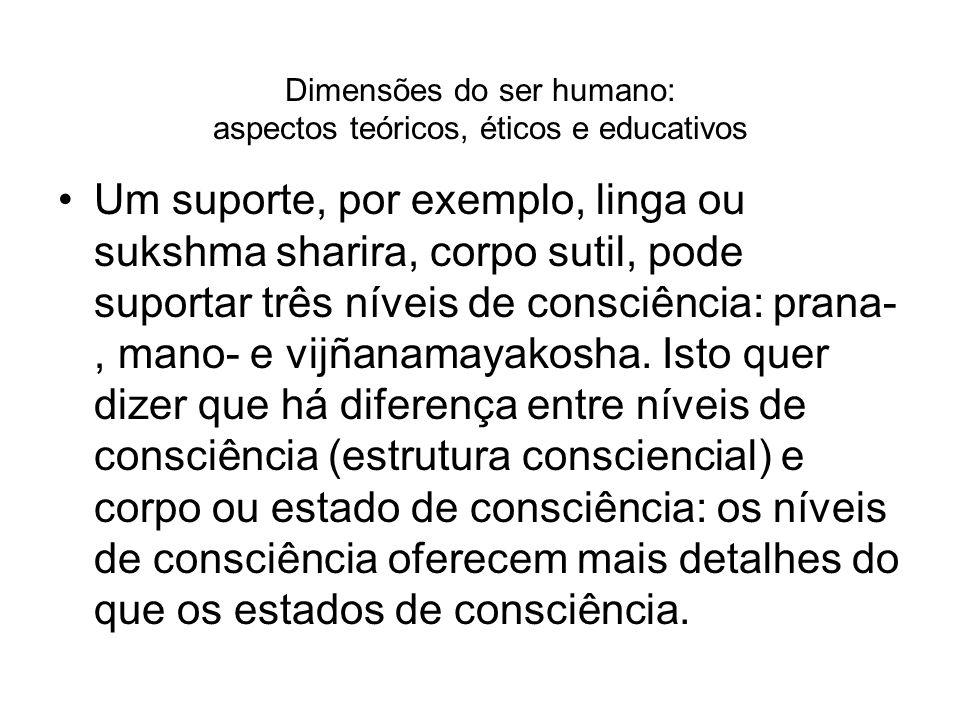 Dimensões do ser humano: aspectos teóricos, éticos e educativos Um suporte, por exemplo, linga ou sukshma sharira, corpo sutil, pode suportar três nív