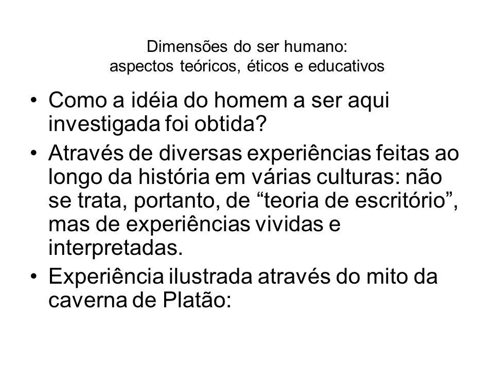 Dimensões do ser humano: aspectos teóricos, éticos e educativos Como a idéia do homem a ser aqui investigada foi obtida? Através de diversas experiênc