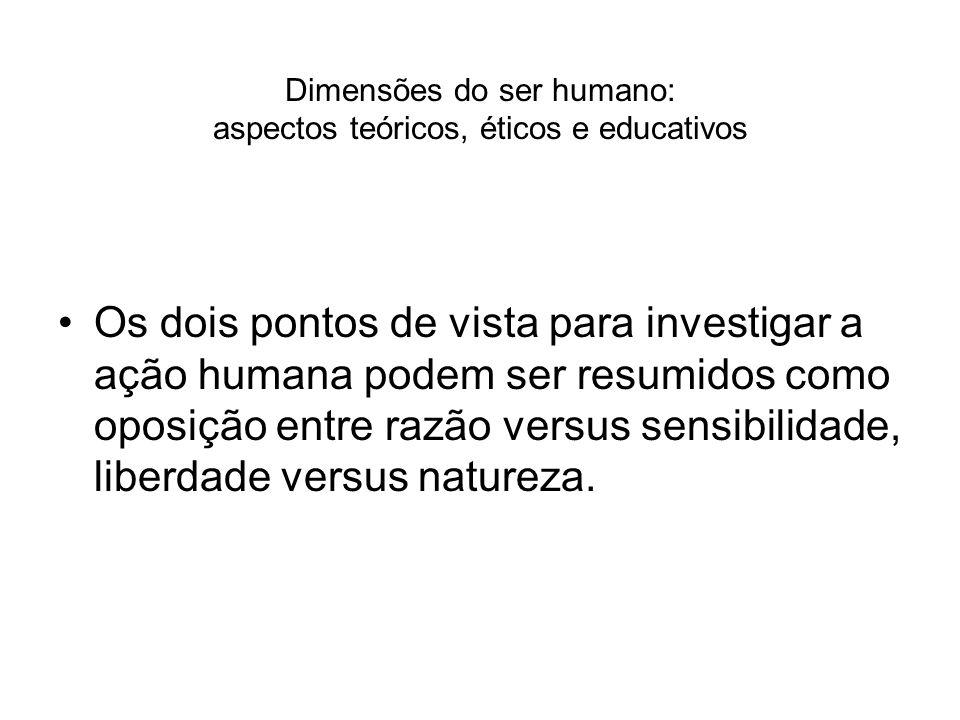 Dimensões do ser humano: aspectos teóricos, éticos e educativos Os dois pontos de vista para investigar a ação humana podem ser resumidos como oposiçã