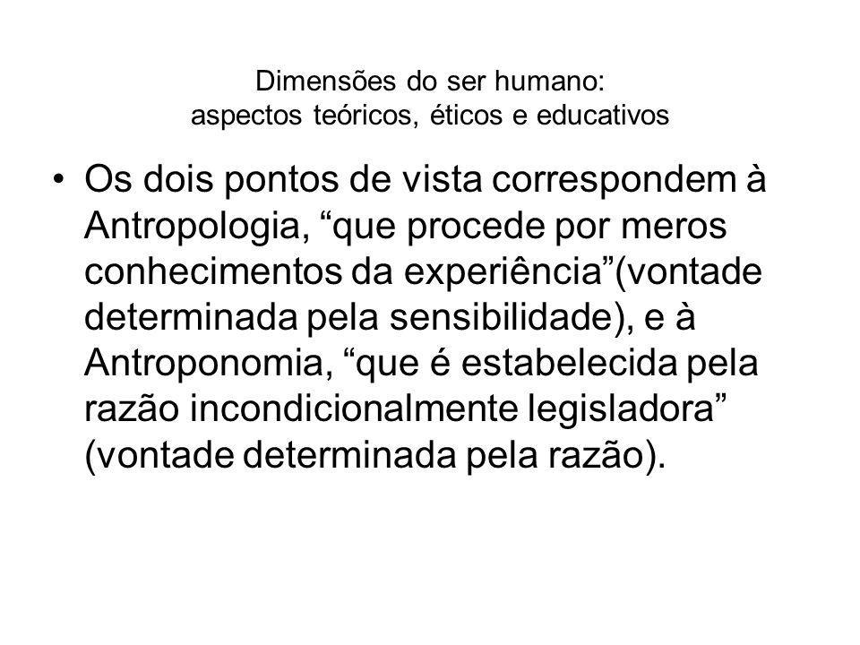 Dimensões do ser humano: aspectos teóricos, éticos e educativos Os dois pontos de vista correspondem à Antropologia, que procede por meros conheciment