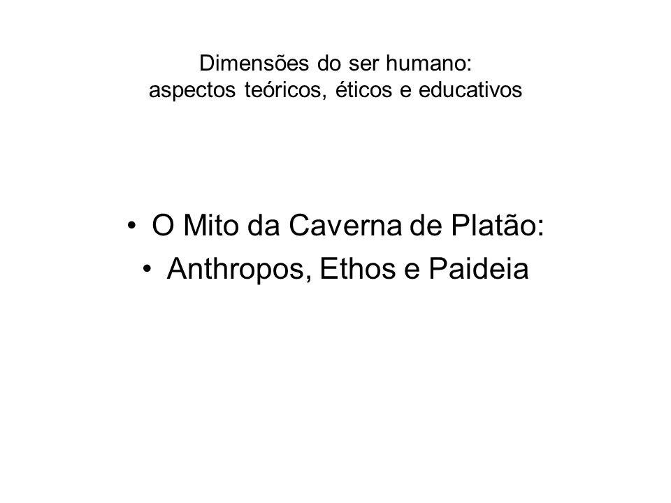 Dimensões do ser humano: aspectos teóricos, éticos e educativos O Mito da Caverna de Platão: Anthropos, Ethos e Paideia