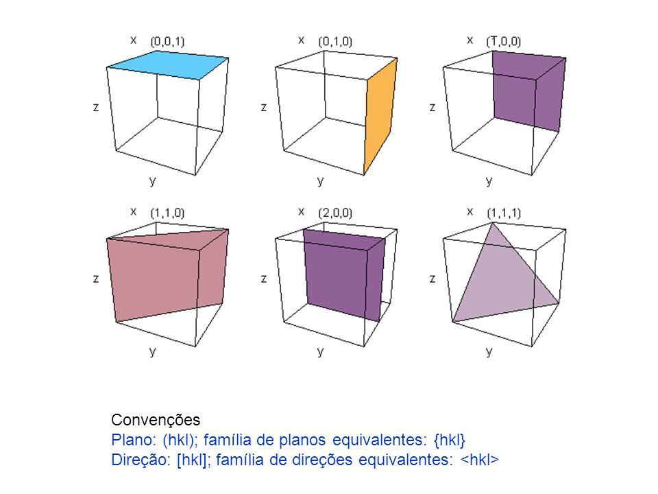 Convenções Plano: (hkl); família de planos equivalentes: {hkl} Direção: [hkl]; família de direções equivalentes: