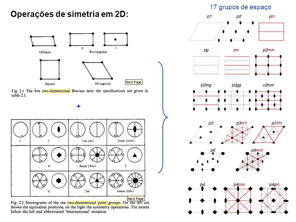 Operações de simetria em 2D: + 17 grupos de espaço