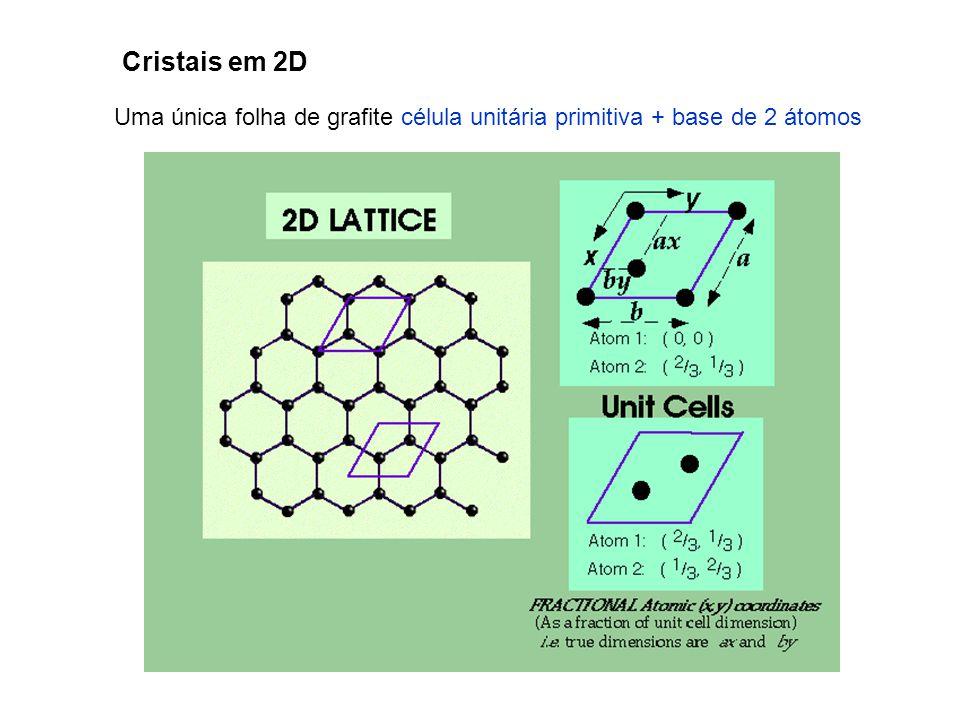 Uma única folha de grafite célula unitária primitiva + base de 2 átomos Cristais em 2D