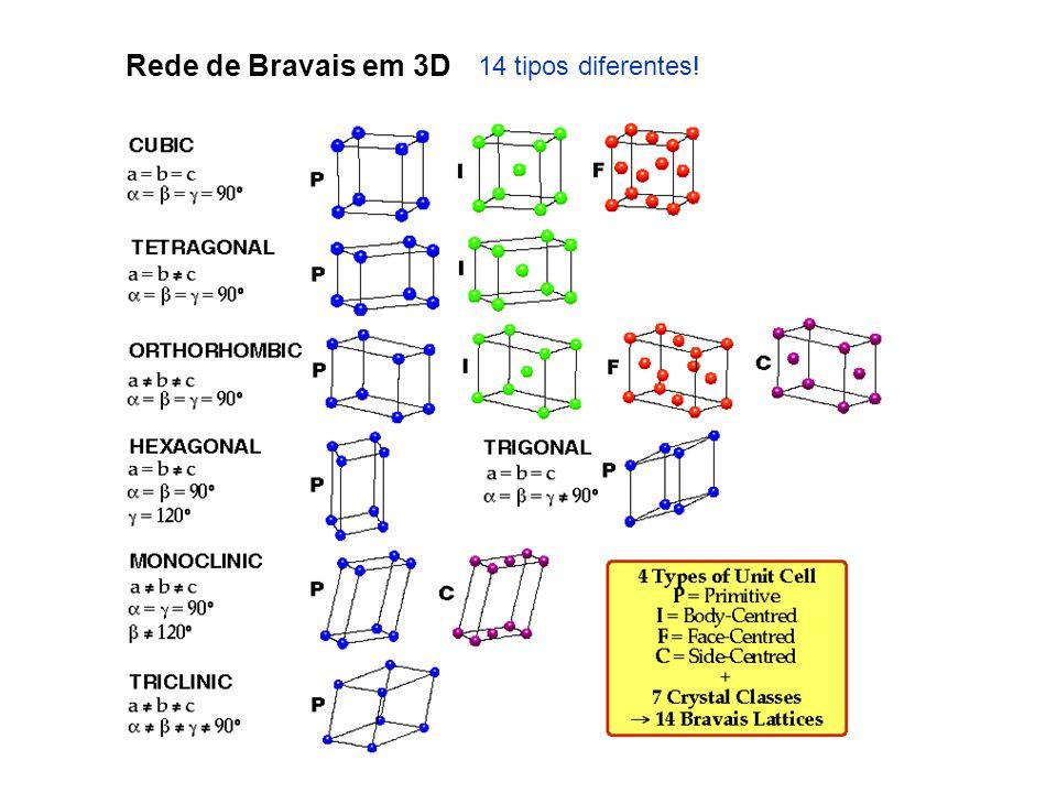 Rede de Bravais em 3D 14 tipos diferentes!