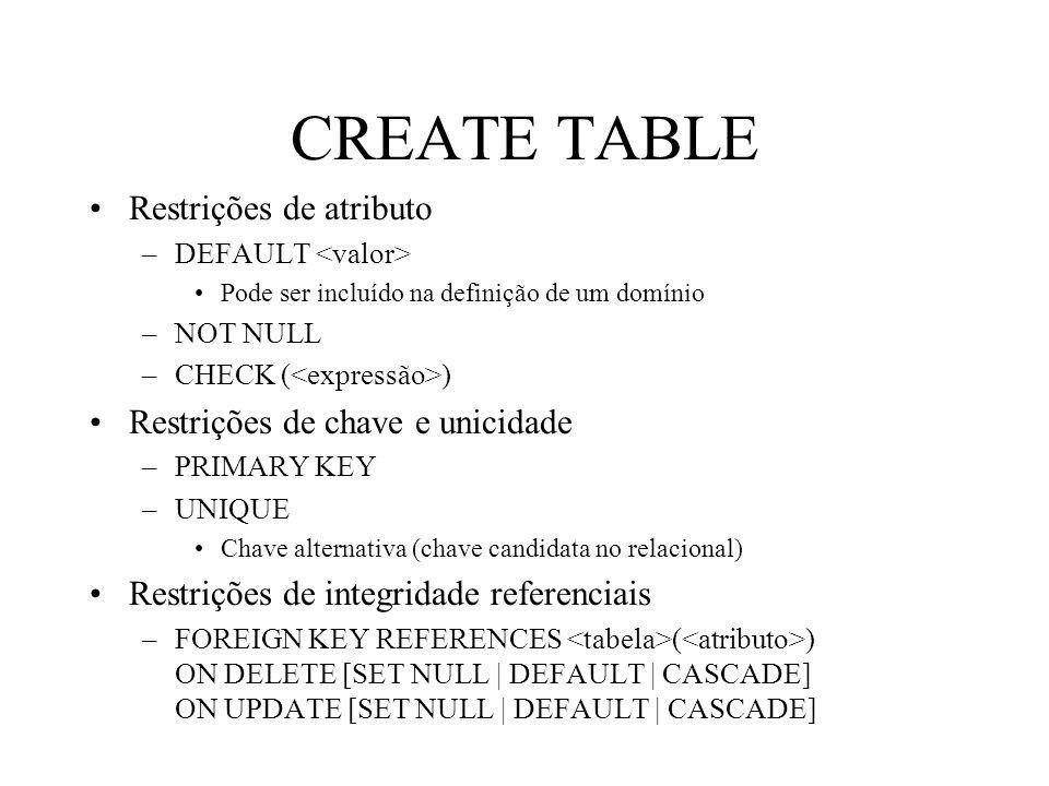 CREATE TABLE Restrições de atributo –DEFAULT Pode ser incluído na definição de um domínio –NOT NULL –CHECK ( ) Restrições de chave e unicidade –PRIMAR