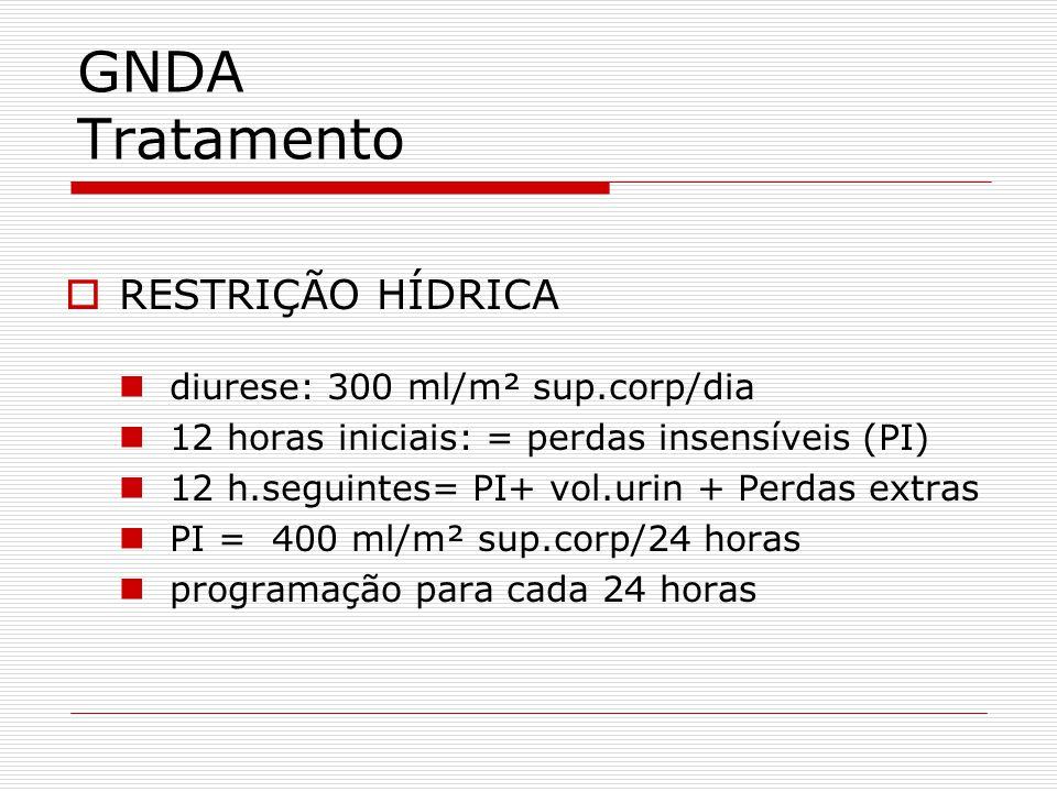 GNDA Tratamento RESTRIÇÃO HÍDRICA diurese: 300 ml/m² sup.corp/dia 12 horas iniciais: = perdas insensíveis (PI) 12 h.seguintes= PI+ vol.urin + Perdas e