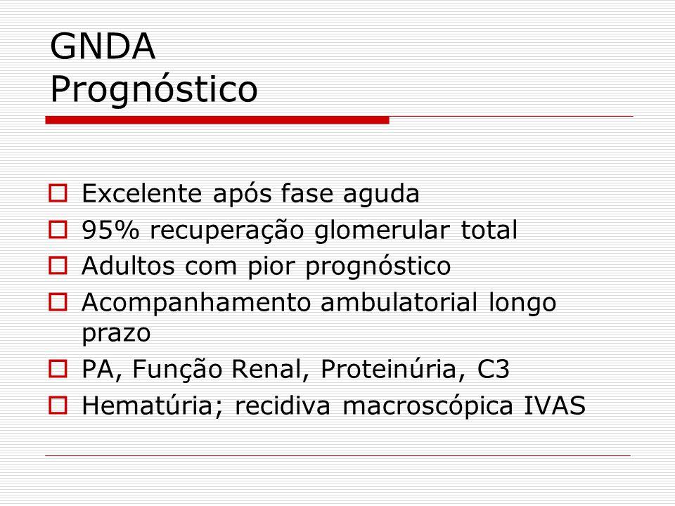 GNDA Prognóstico Excelente após fase aguda 95% recuperação glomerular total Adultos com pior prognóstico Acompanhamento ambulatorial longo prazo PA, F