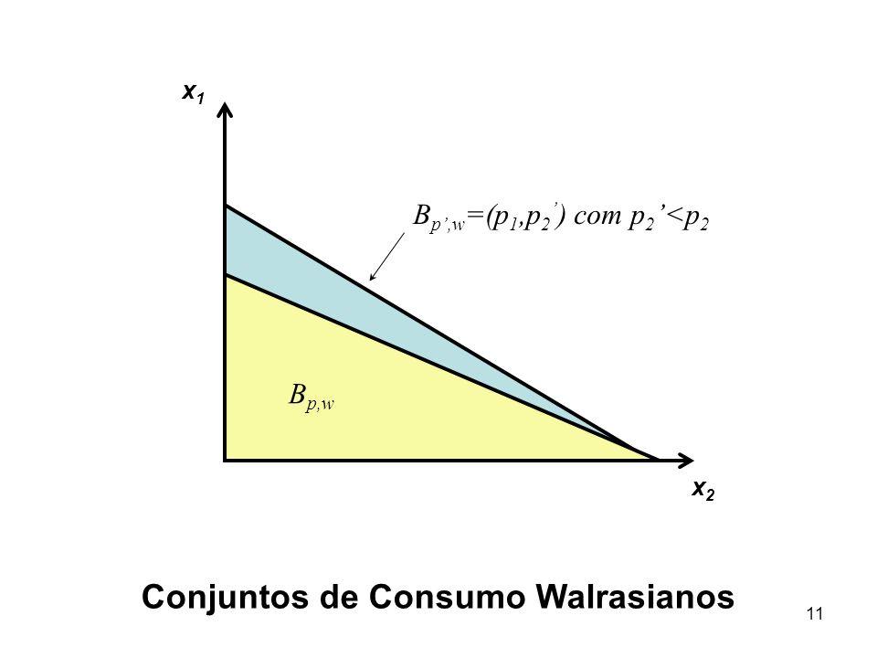11 x1x1 x2x2 Conjuntos de Consumo Walrasianos B p,w =(p 1,p 2 ) com p 2 <p 2 B p,w