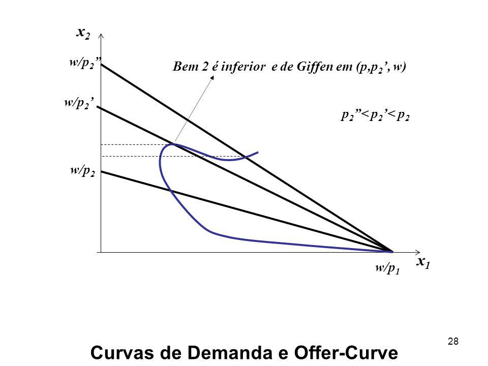 28 Curvas de Demanda e Offer-Curve x2x2 x1x1 Bem 2 é inferior e de Giffen em (p,p 2, w) w/p 2 w/p 1 p 2 < p 2 < p 2