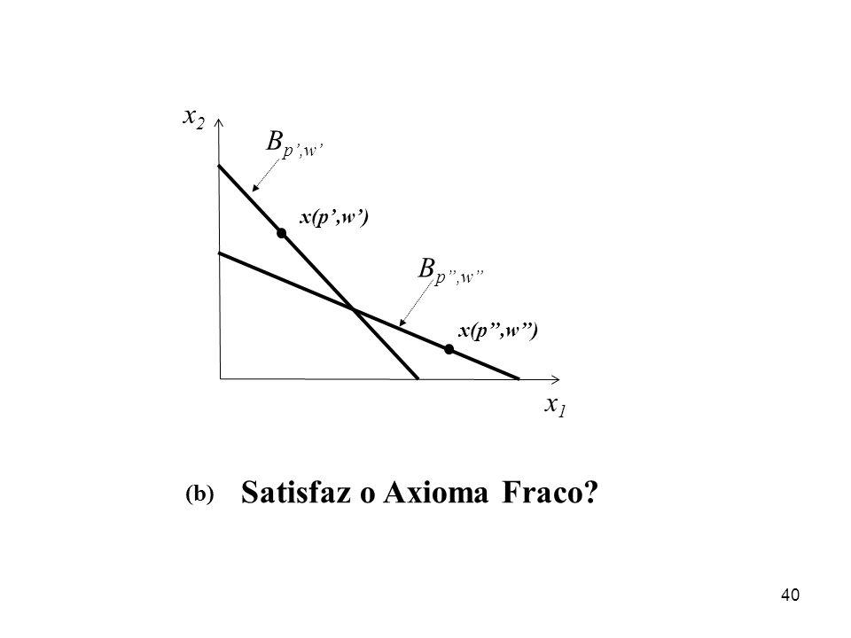 40 x1x1 x2x2 x(p,w) Satisfaz o Axioma Fraco (b) B p,w