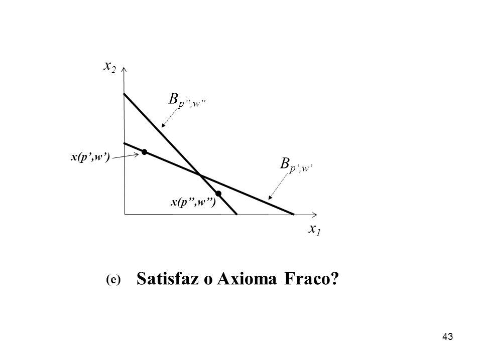 43 x1x1 x2x2 x(p,w) Satisfaz o Axioma Fraco? (e) B p,w