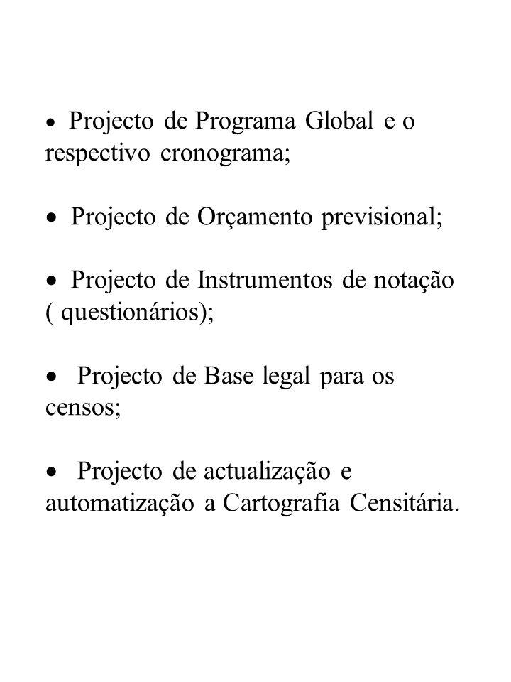 Projecto de Programa Global e o respectivo cronograma; Projecto de Orçamento previsional; Projecto de Instrumentos de notação ( questionários); Projecto de Base legal para os censos; Projecto de actualização e automatização a Cartografia Censitária.