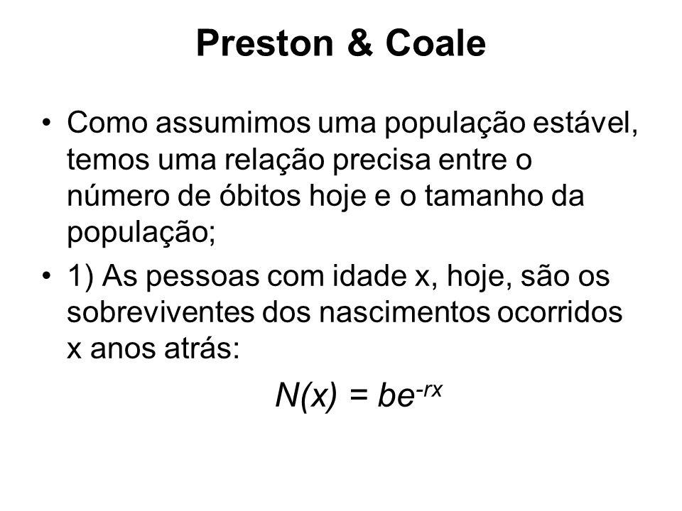 Preston & Coale Como assumimos uma população estável, temos uma relação precisa entre o número de óbitos hoje e o tamanho da população; 1) As pessoas com idade x, hoje, são os sobreviventes dos nascimentos ocorridos x anos atrás: N(x) = be -rx