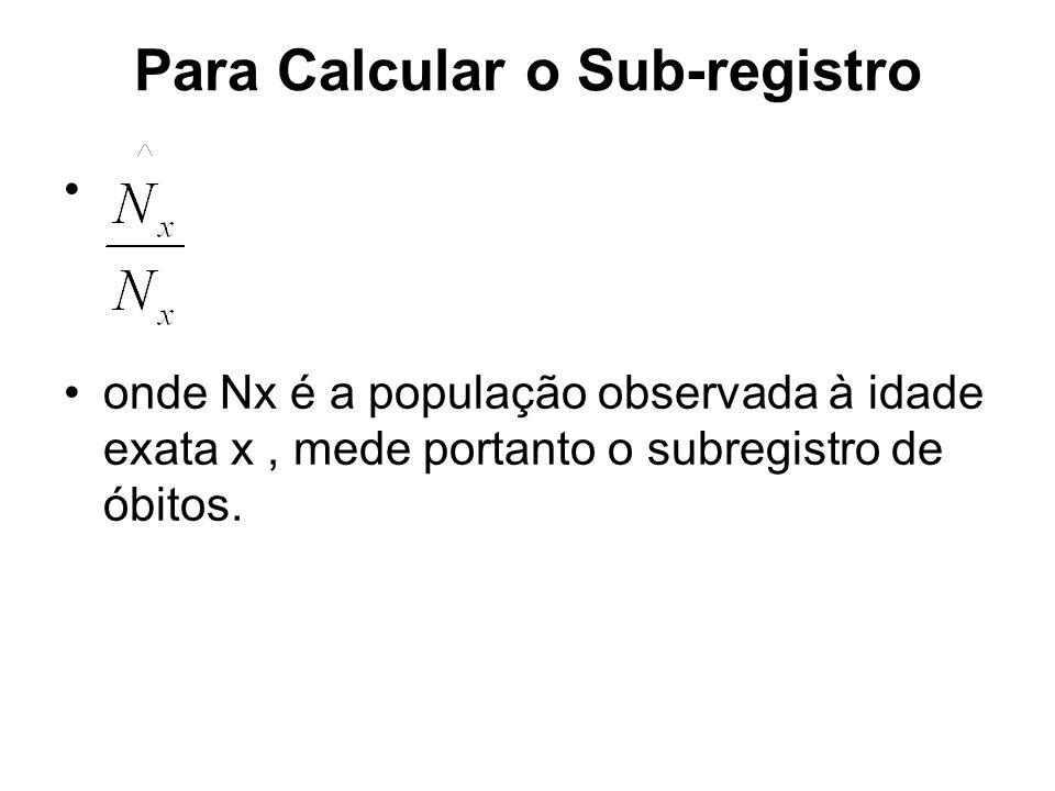 Para Calcular o Sub-registro onde Nx é a população observada à idade exata x, mede portanto o subregistro de óbitos.