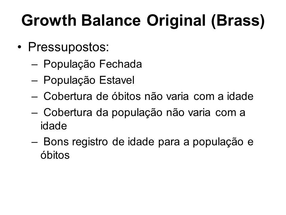 Growth Balance Original (Brass) Pressupostos: – População Fechada – População Estavel – Cobertura de óbitos não varia com a idade – Cobertura da população não varia com a idade – Bons registro de idade para a população e óbitos