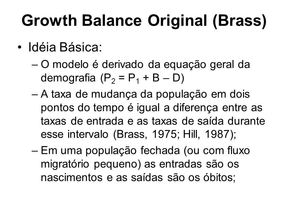 Growth Balance Original (Brass) Idéia Básica: –O modelo é derivado da equação geral da demografia (P 2 = P 1 + B – D) –A taxa de mudança da população em dois pontos do tempo é igual a diferença entre as taxas de entrada e as taxas de saída durante esse intervalo (Brass, 1975; Hill, 1987); –Em uma população fechada (ou com fluxo migratório pequeno) as entradas são os nascimentos e as saídas são os óbitos;
