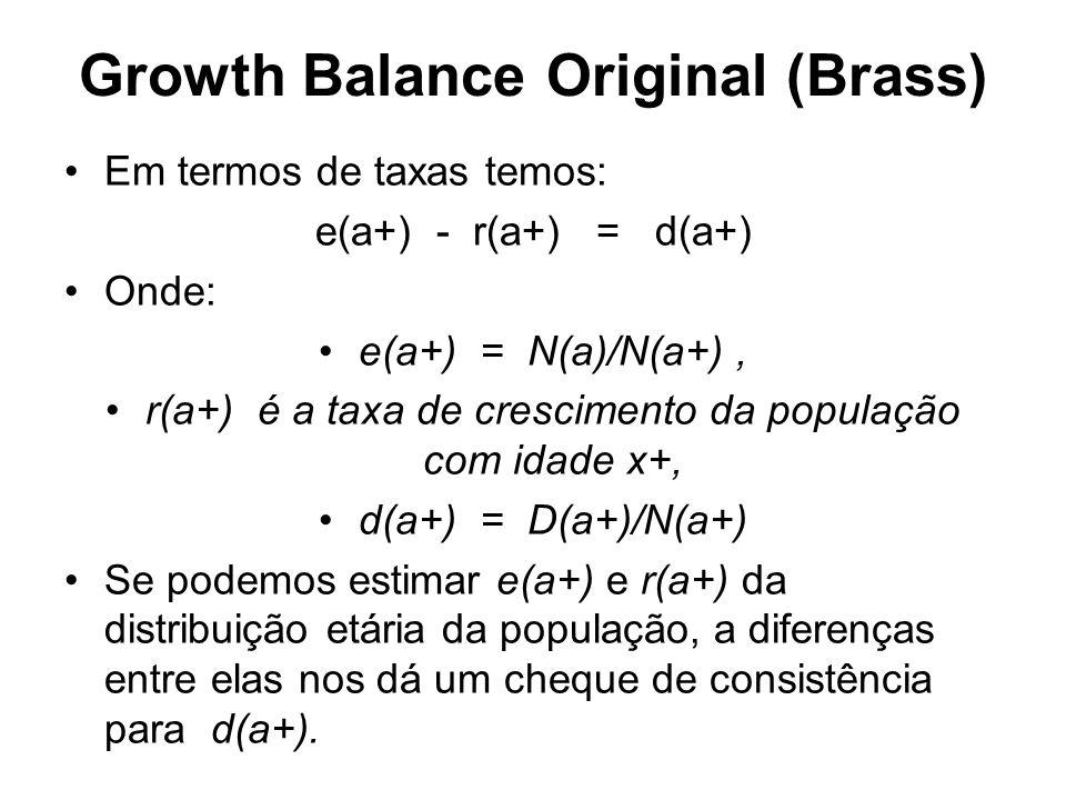 Growth Balance Original (Brass) Em termos de taxas temos: e(a+) - r(a+) = d(a+) Onde: e(a+) = N(a)/N(a+), r(a+) é a taxa de crescimento da população com idade x+, d(a+) = D(a+)/N(a+) Se podemos estimar e(a+) e r(a+) da distribuição etária da população, a diferenças entre elas nos dá um cheque de consistência para d(a+).