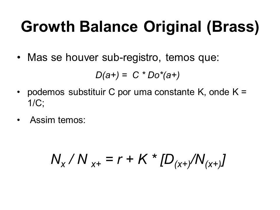 Growth Balance Original (Brass) Mas se houver sub-registro, temos que: D(a+) = C * Do*(a+) podemos substituir C por uma constante K, onde K = 1/C; Assim temos: N x / N x+ = r + K * [D (x+) /N (x+) ]
