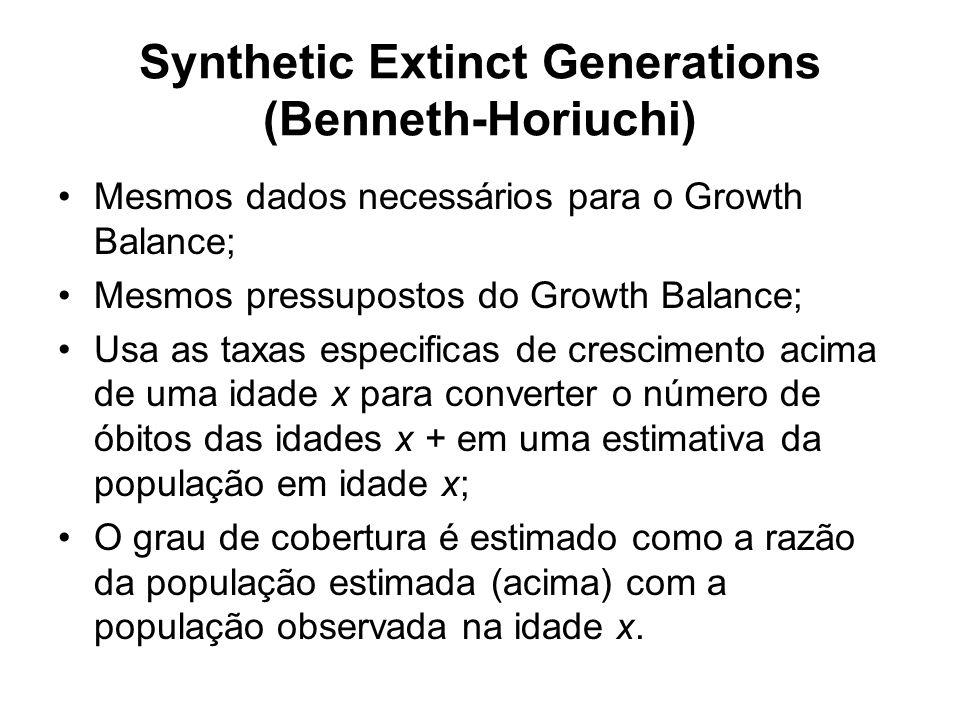 Synthetic Extinct Generations (Benneth-Horiuchi) Mesmos dados necessários para o Growth Balance; Mesmos pressupostos do Growth Balance; Usa as taxas especificas de crescimento acima de uma idade x para converter o número de óbitos das idades x + em uma estimativa da população em idade x; O grau de cobertura é estimado como a razão da população estimada (acima) com a população observada na idade x.