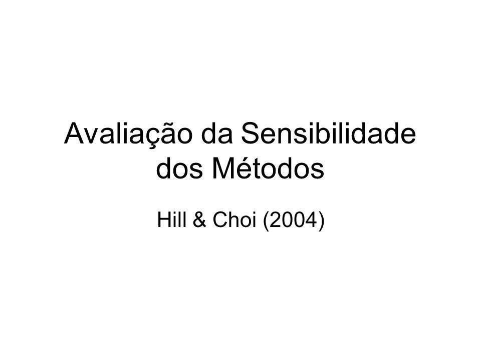 Avaliação da Sensibilidade dos Métodos Hill & Choi (2004)