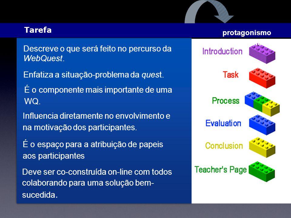 Tarefa Descreve o que será feito no percurso da WebQuest. Enfatiza a situação-problema da quest. Influencia diretamente no envolvimento e na motivação