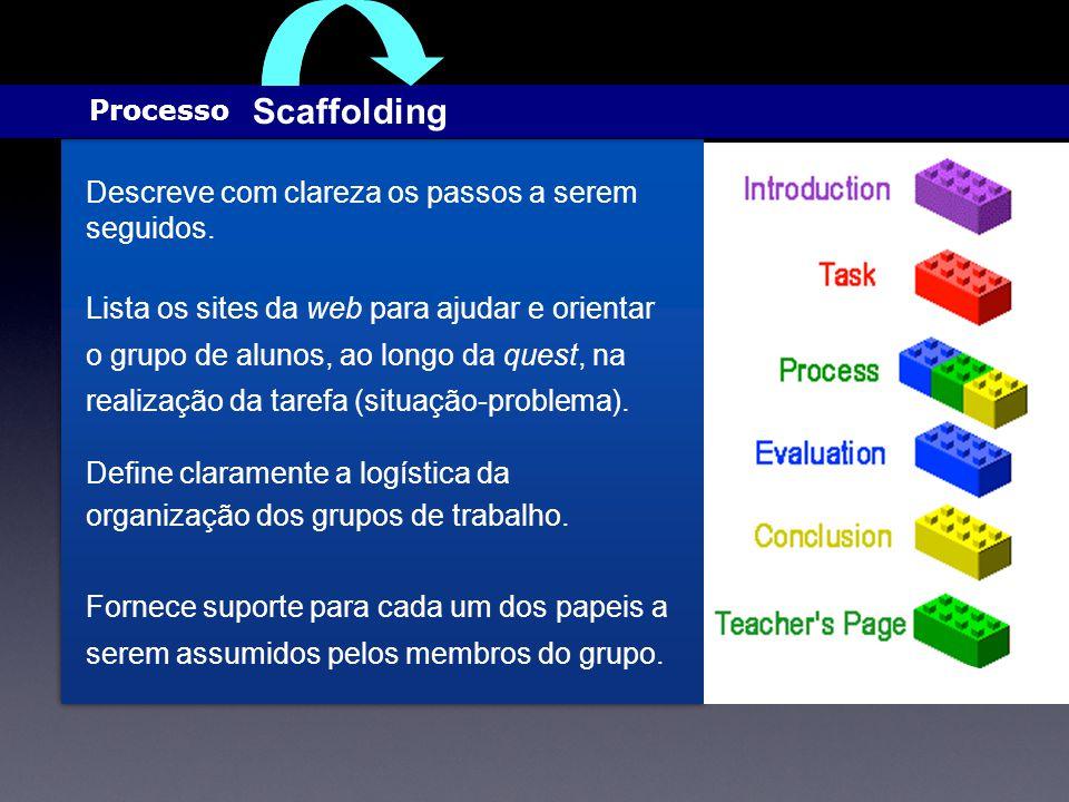 Processo Descreve com clareza os passos a serem seguidos. Lista os sites da web para ajudar e orientar o grupo de alunos, ao longo da quest, na realiz